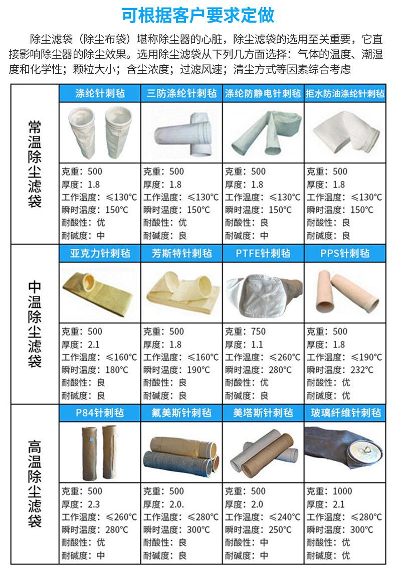 定制玻璃纤维针刺毡工业除尘布袋 燃煤锅炉高温布袋 耐腐蚀布袋示例图31