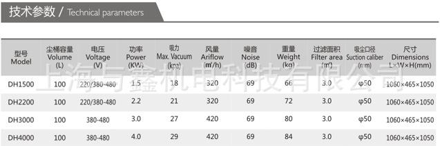 车间移动式工业吸尘器 4000W大功率工业吸尘器 手动振尘吸尘机 工业移动式吸尘器示例图12