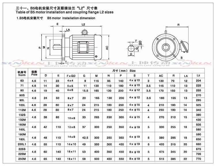 厂家批发 减速机 NMRV25-150输出法兰配电机0.12-15KW速比5-100示例图20