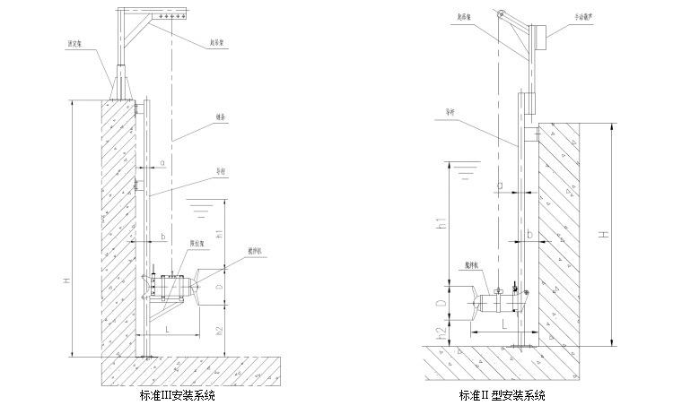 QJB潜水搅拌机 水下低速推流器 混合池工业污水废水处理全不锈钢示例图27