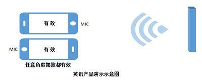英讯录音屏蔽器 系统 ws-5防录卫士 无不适感,新品上市厂家直销示例图5