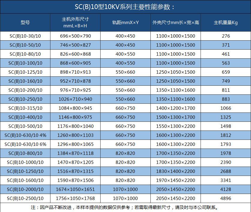 SCB10-250kva/10kv干式变压器 scb10型环氧树脂浇筑 厂家现货直销-创联汇通示例图10