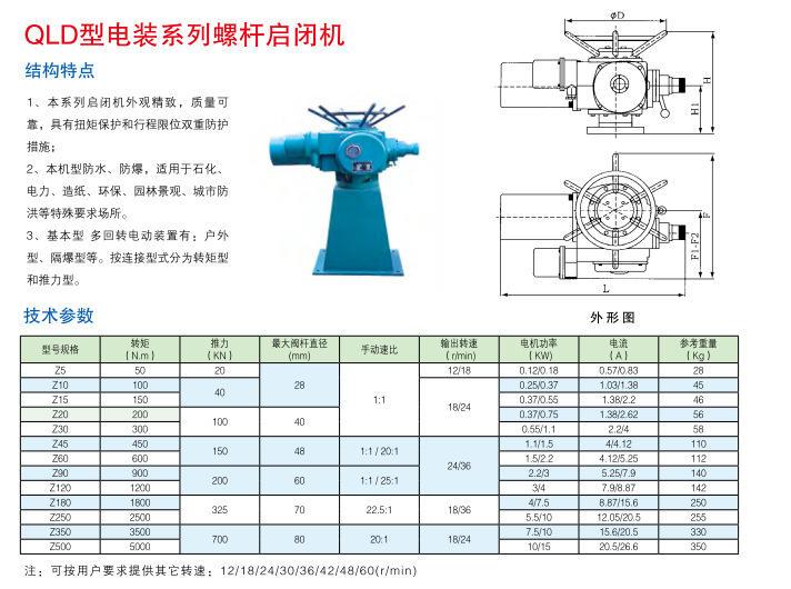 启闭机厂家 螺杆式启闭机厂家 侧摇式螺杆启闭机厂家示例图4