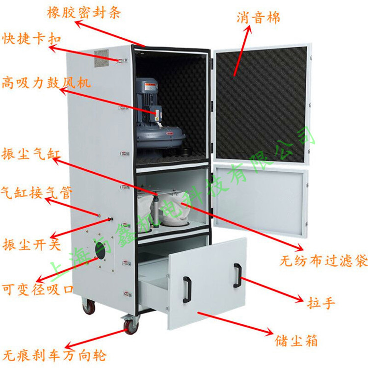 QF-750A磨床吸尘设备 2019全风打磨抛光吸尘器 TWYX柜式工业集尘机示例图19