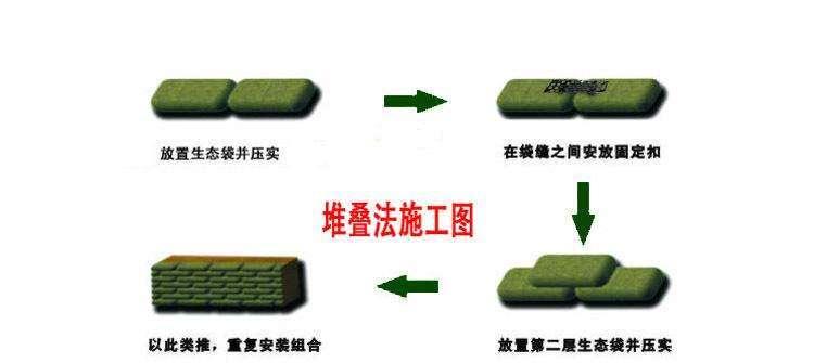 高速公路护坡生态袋 草籽生态袋 白色生态袋价格 加厚绿化生态袋示例图5