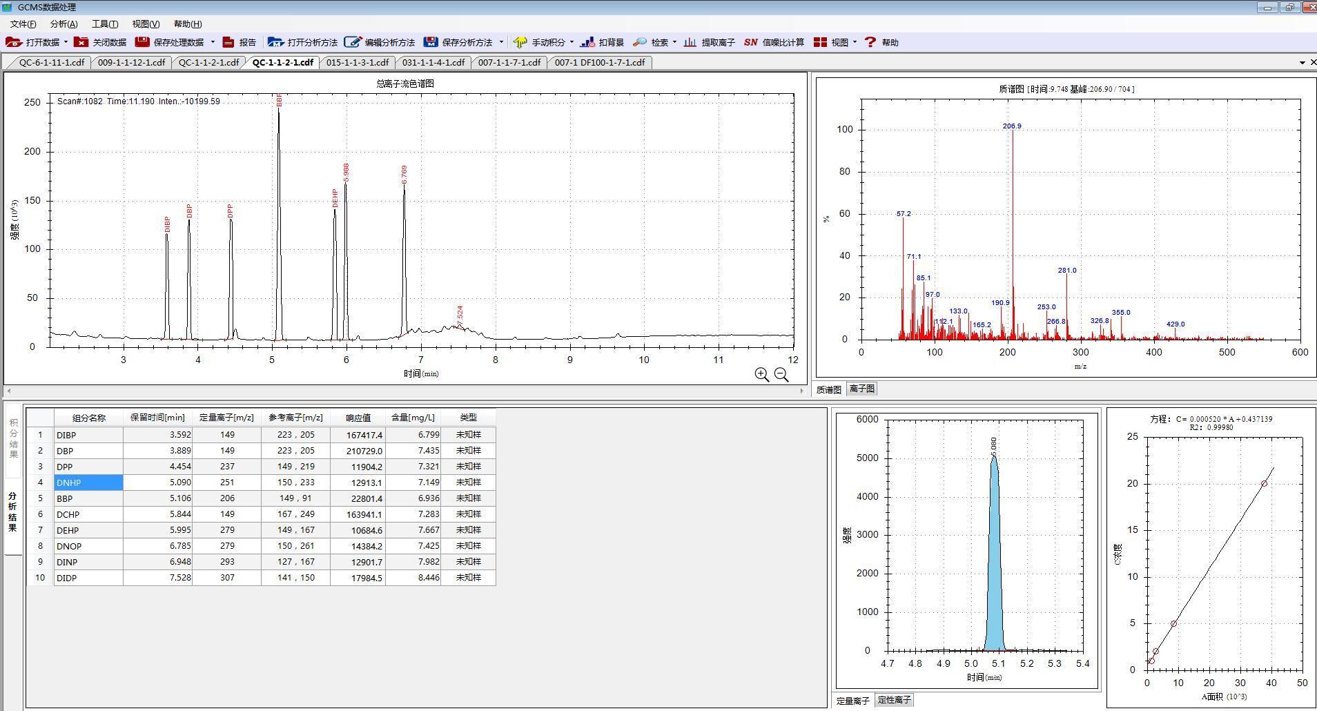 气相色谱质谱联用仪|GC-MS气质联用仪|RoHS2.0邻笨化学元素检测示例图8