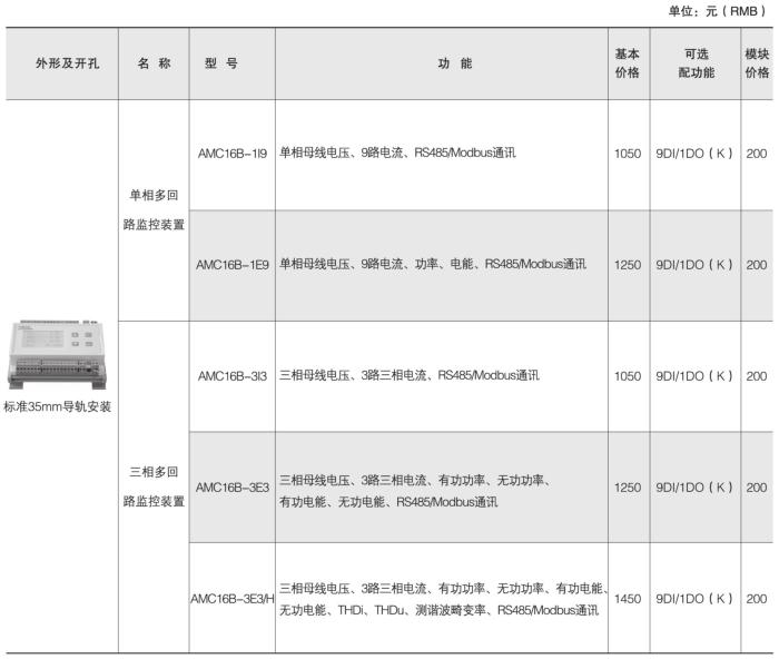 安科瑞,AMC系列,多回路監控裝置示例圖16