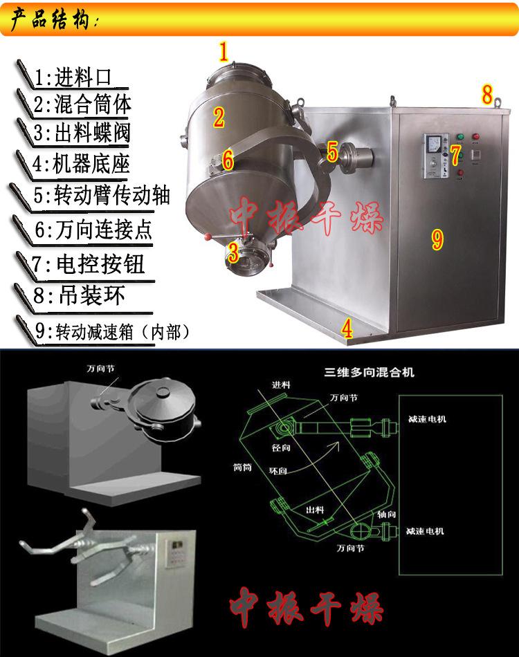 三维混合机 三维运动混合机