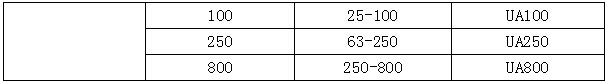 断相保护电动机保护器 安科瑞ARD2-5 马达保护器 启停过载超时低压示例图16