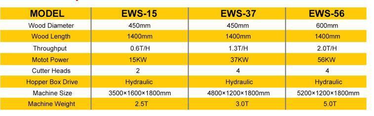刨花生產設備 木材刨花機EWS-37木刨花生產線示例圖5