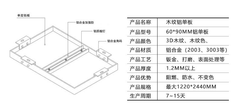 直供各种纹路颜色4d3d木纹铝单板 腐蚀木纹铝单板 手感木纹铝单板示例图8
