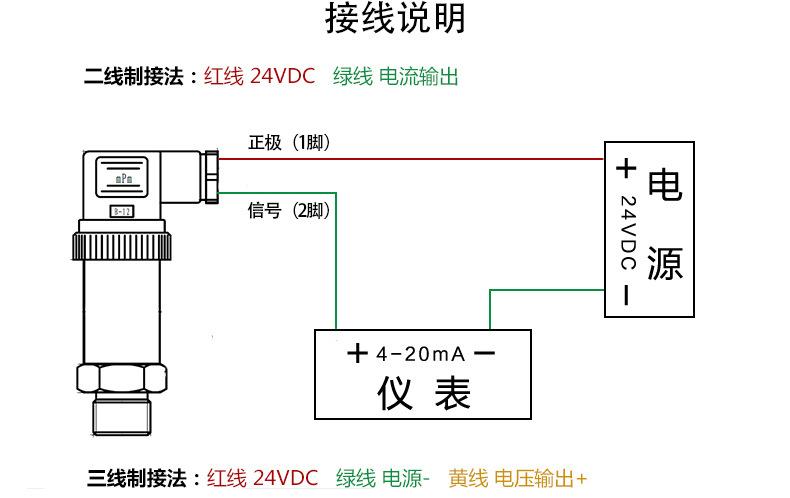 小型压力变送器 不锈钢压力变送器 小巧型 精巧型 通用型压力传感器 赫斯曼 24V 4-20mA示例图6