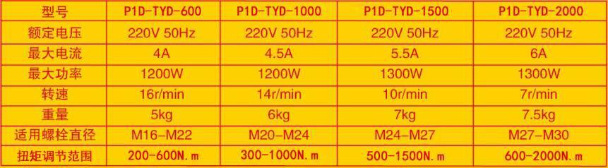 专业供应电动扭矩扳手 数显电动扭矩扳手 可调式电动扭矩扳手示例图7