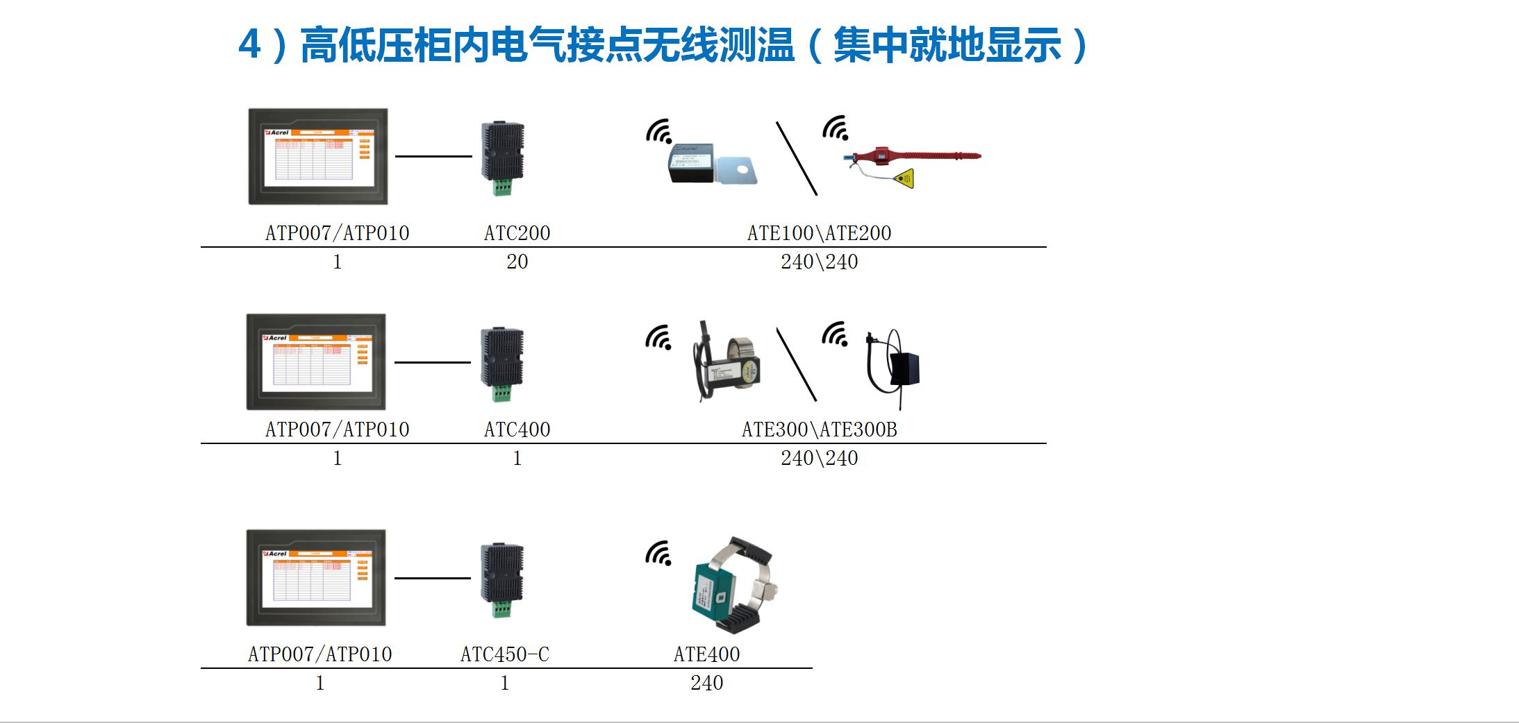 安科瑞在线测温传感器ATE100 螺栓式无线测温传感器  电池有源测温传感器   螺栓固定  采样周期25S示例图11