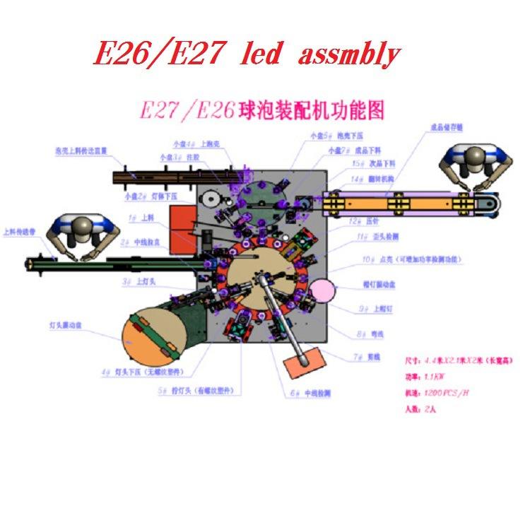 led球泡灯组装设备老化线 全自动老化生产流水线 组装老化流水线示例图123