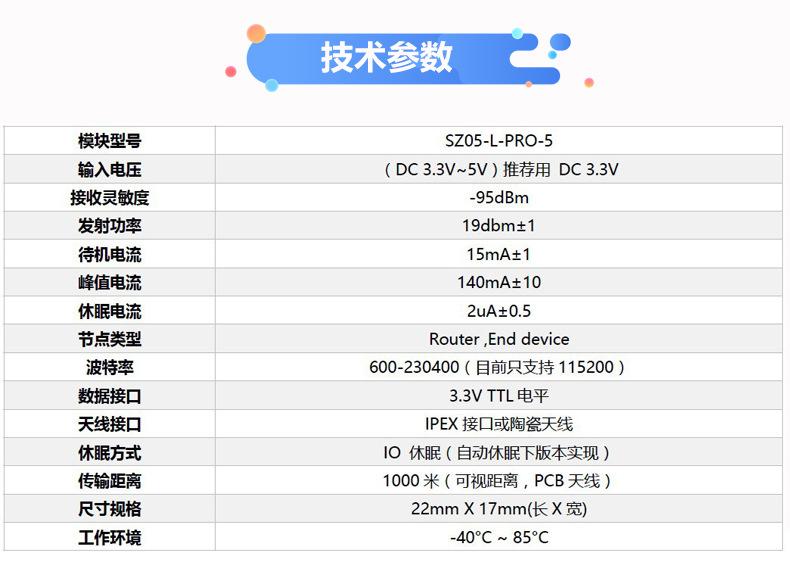 串口数据透传收发TTL电路模块 工业数据采集通信模块 低功耗模块示例图4