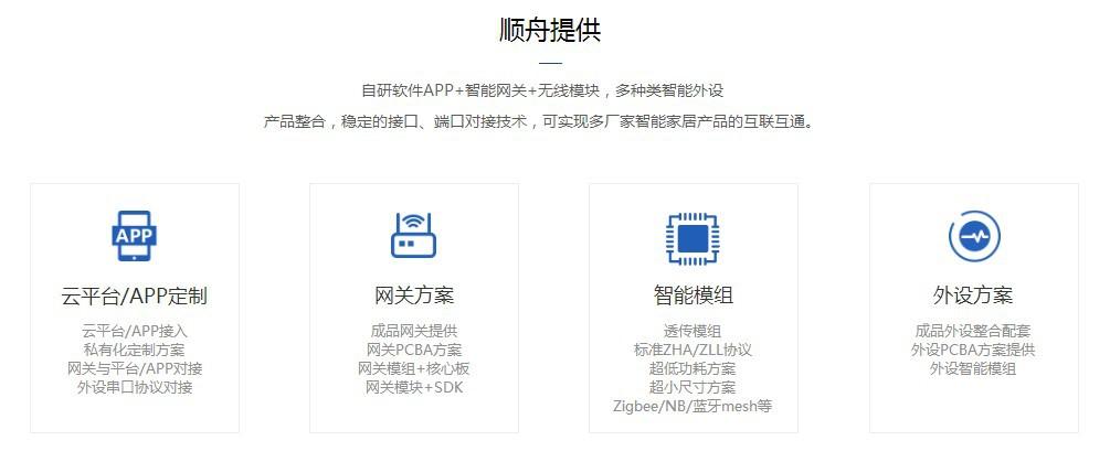 无线智能家居联网模块 ZigBee智能家居控制系统 低功耗zigbee模块示例图9