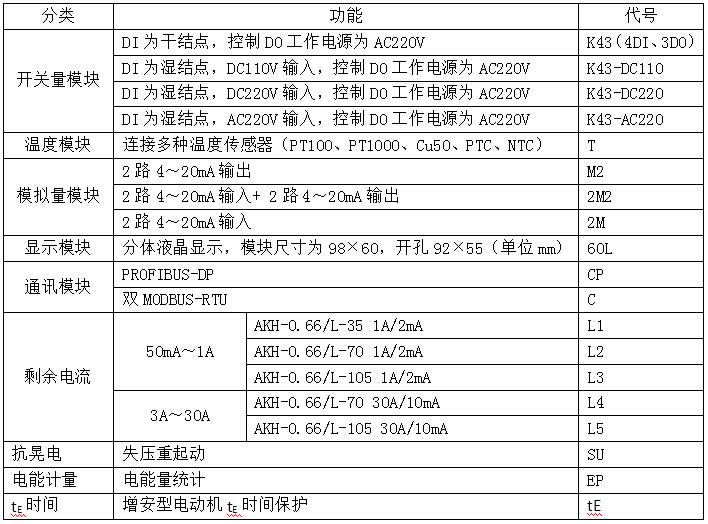 断相保护电动机保护器 安科瑞ARD2-5 马达保护器 启停过载超时低压示例图17