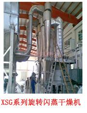 厂家直销YK160摇摆颗粒机 制粒机 中医药 食品 饲料制粒生产设备示例图20