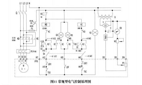 贝尔电装角行程大转矩阀门电动执行机构