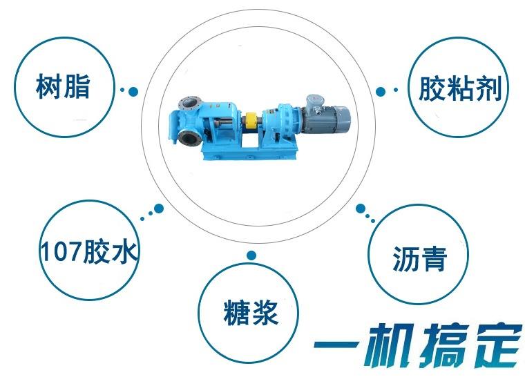 高粘度泵可输送介质