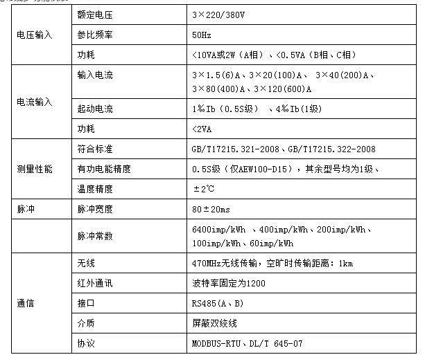福建省污染治理设施用电监管系统 用电监管云平台示例图17