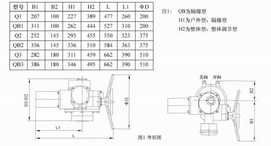 贝尔电装部分回转普通开关型电动蝶阀执行机构