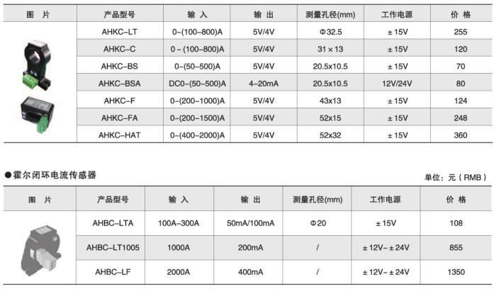 安科瑞AHKC-H 大<strong><strong><strong><strong><strong><strong>电流霍尔传感器</strong></strong></strong></strong></strong></strong> 输出5V/4V 孔径82*32 高精度抗干扰示例图17
