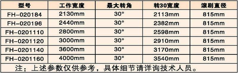 FH一扫雪滚刷系列 环保环卫扫雪毛刷 塑料钢丝扫雪刷 厂家供应示例图5