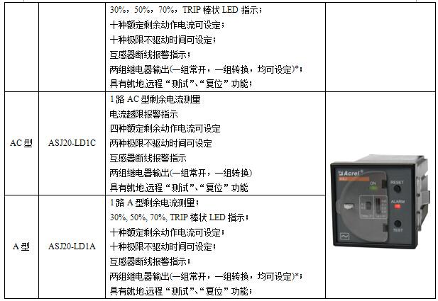 通讯铁塔用过欠压保护器    智能剩余电流继电器   安科瑞ASJ20-LD1A    双继电器输出  1路A型剩余电流示例图4