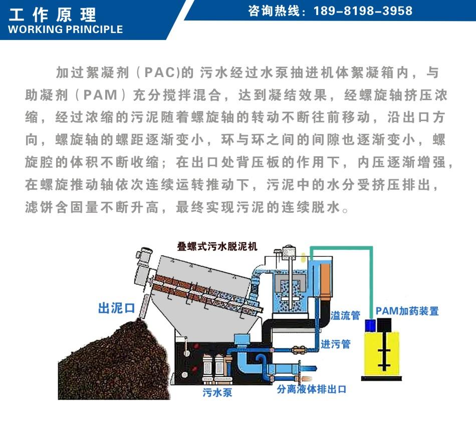 四川叠螺式污泥脱水机 污泥脱水设备 专业处理污泥脱水示例图2