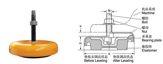 河北佳鑫厂家直销S83机床垫铁 可调垫铁 二层机床垫铁 调整垫铁价格示例图11