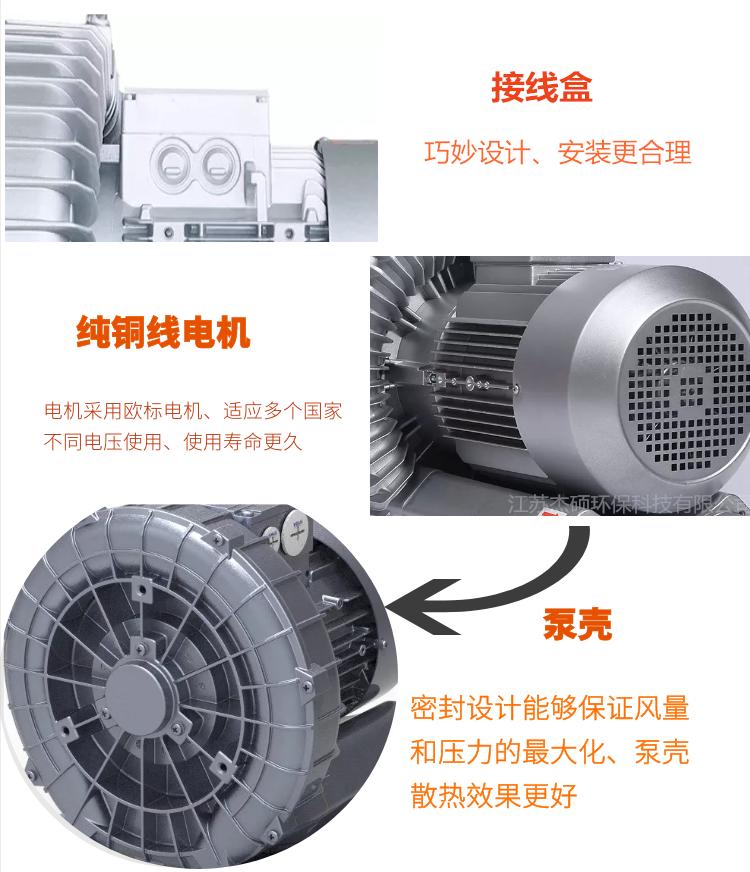鸡粪发酵曝气风机 有机肥发酵曝气专用高压漩涡风机示例图3