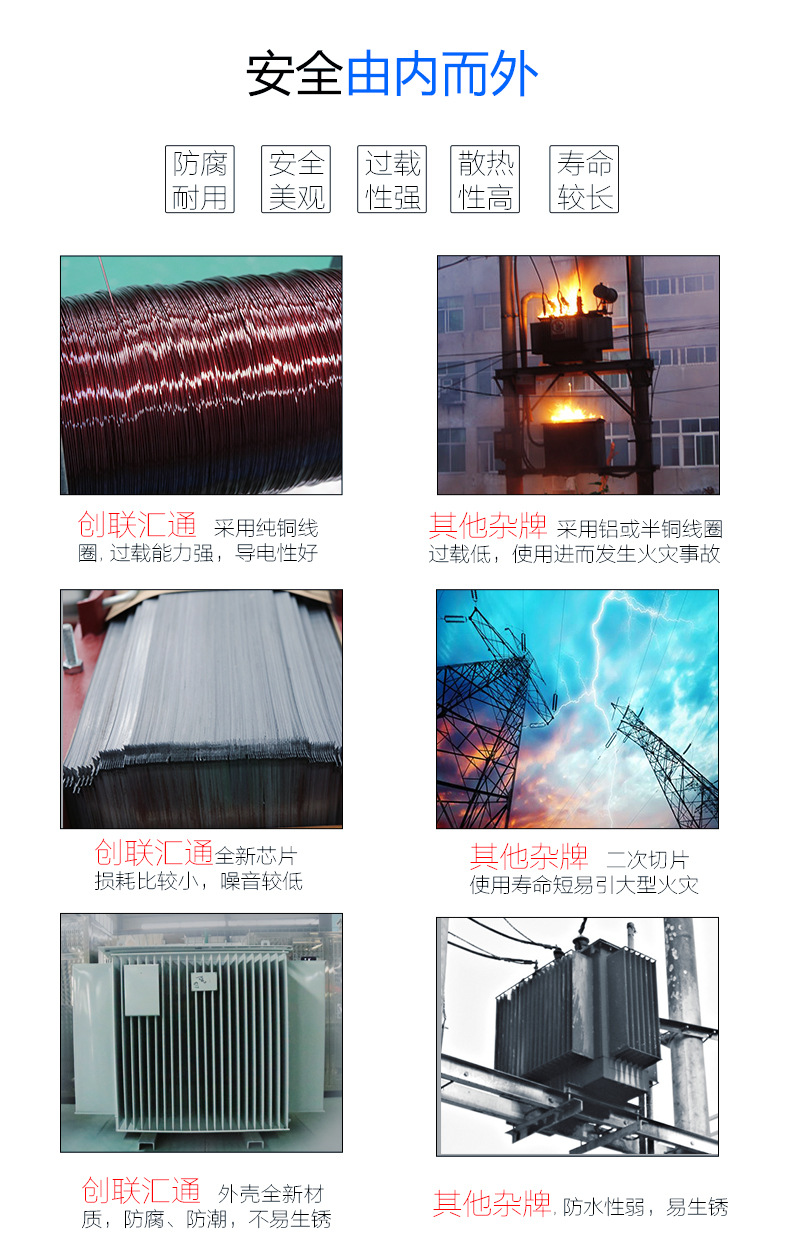 SH15型变压器 非晶合金油浸式变压器 变压器厂家 厂价直销 品质保-创联汇通示例图5
