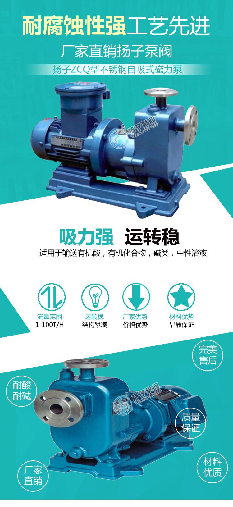ZCQ25-20-115不锈钢自吸式泵力泵 卧式磁力驱动泵 无泄露磁力泵示例图1
