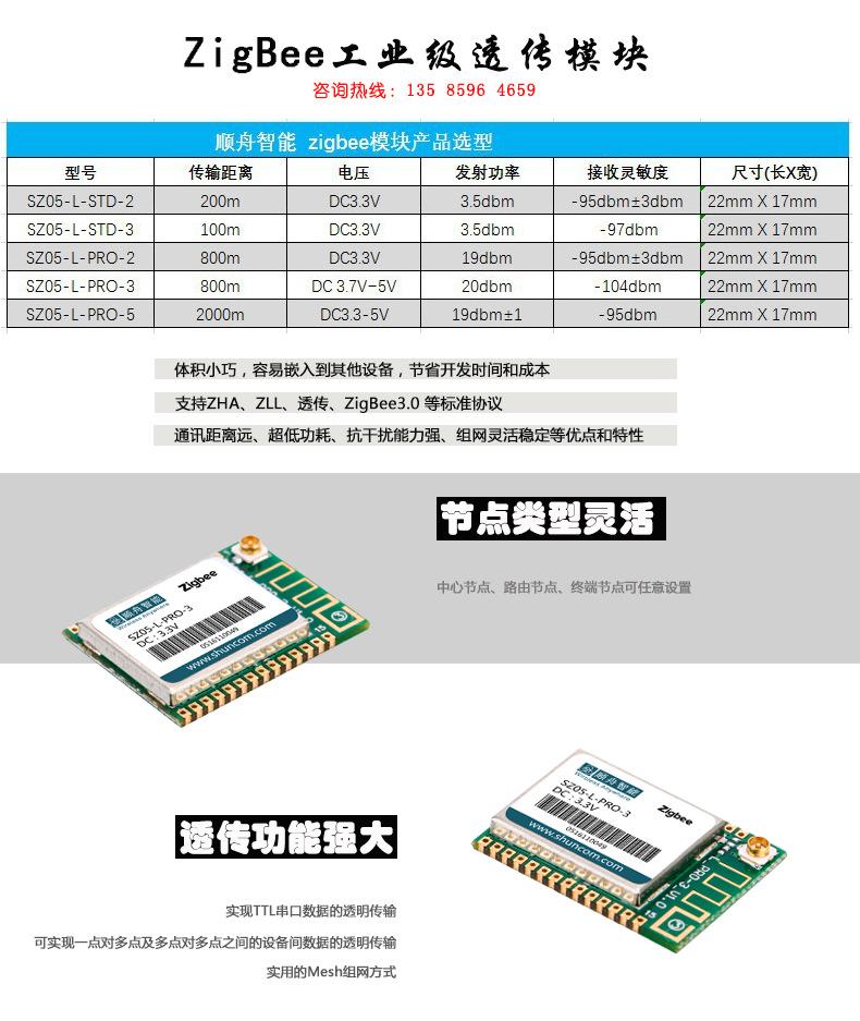 顺舟智能低功耗 Zigbee 无线数传模块 采用TI 2630芯片示例图3