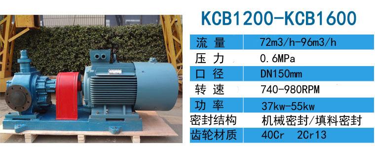 原焦油泵用KCB2500配75kw-6电机压力0.6Mpa-远东泵业示例图6