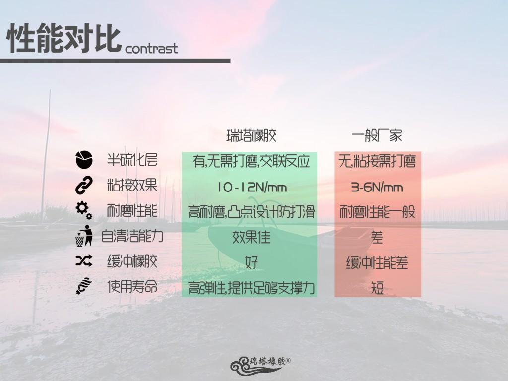 贵州滚筒包胶陶瓷胶板生产厂家  无需打磨陶瓷胶板示例图3