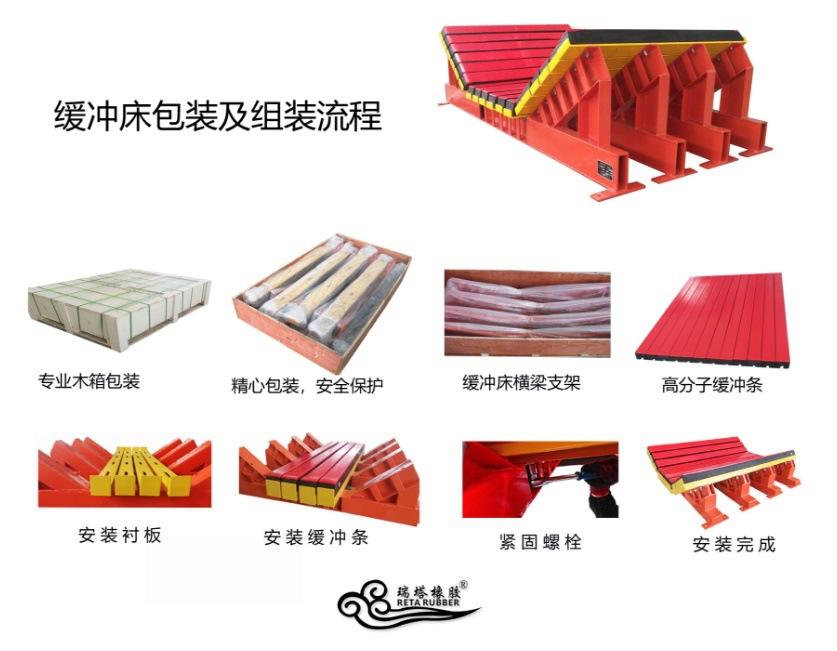 水泥厂皮带卸料口缓冲床  缓冲床源头生产厂家示例图14