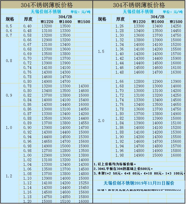 2019年11月24日不锈钢板价格 不锈钢板304价格 无锡不锈钢304现在价格示例图8