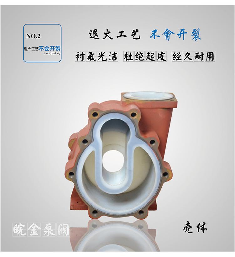 氟塑料自吸泵 FZB型襯四氟泵 防腐蝕耐酸堿泵 合金化工離心泵 抽酸泵380V廠家示例圖12