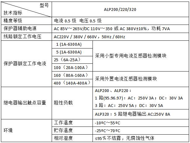 线路保护装置    低压馈线保护   安科瑞ALP200-400  开孔91x44 零序断相不平衡保护 测量控制通讯一体示例图3