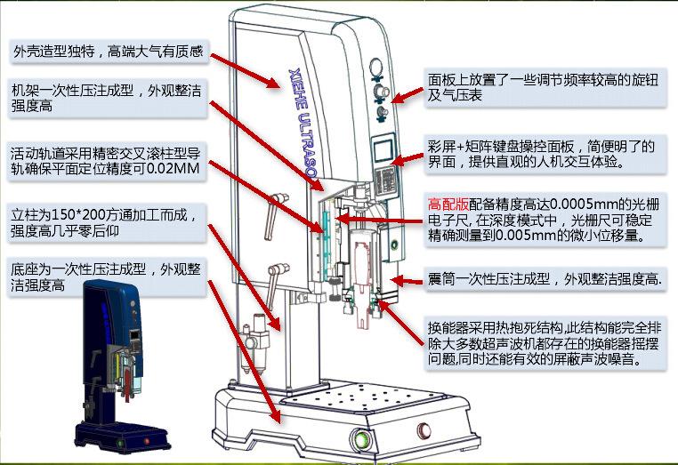 超音波机 厂家直销 价格优惠 PP料防气密 超音波焊接机示例图12