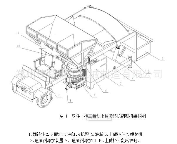 厂家直销内蒙古工程一拖二  混凝土喷浆车 自动上料喷浆车 喷浆车示例图2