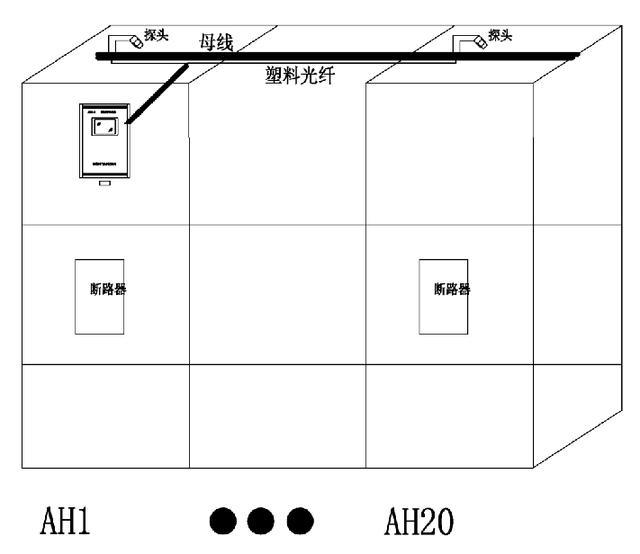 安科瑞ARB5-E弧光保护扩展单元 弧光信号采集 采集30路弧光信号示例图5