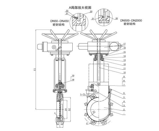 贝尔 <strong>智能调节型不锈钢电动刀闸阀</strong>PZ973H-10P DN150示例图2