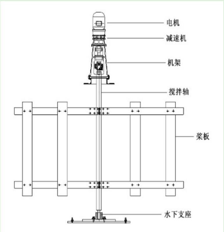 JBK摆线针轮框式搅拌机厂家示例图9