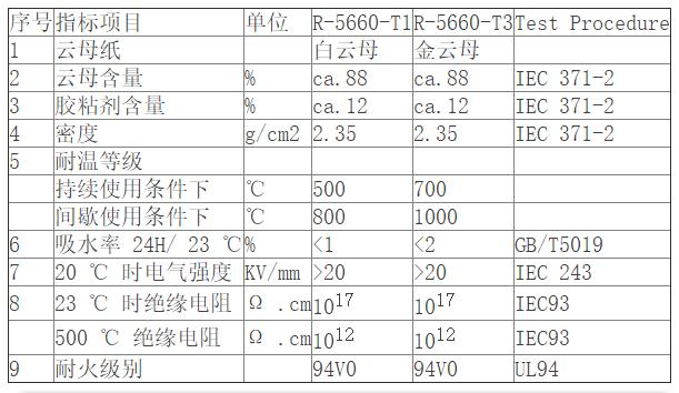 金瀚元耐高温云母绝缘管  hp-5 hp-8云母瓦 云母绝缘套管示例图1