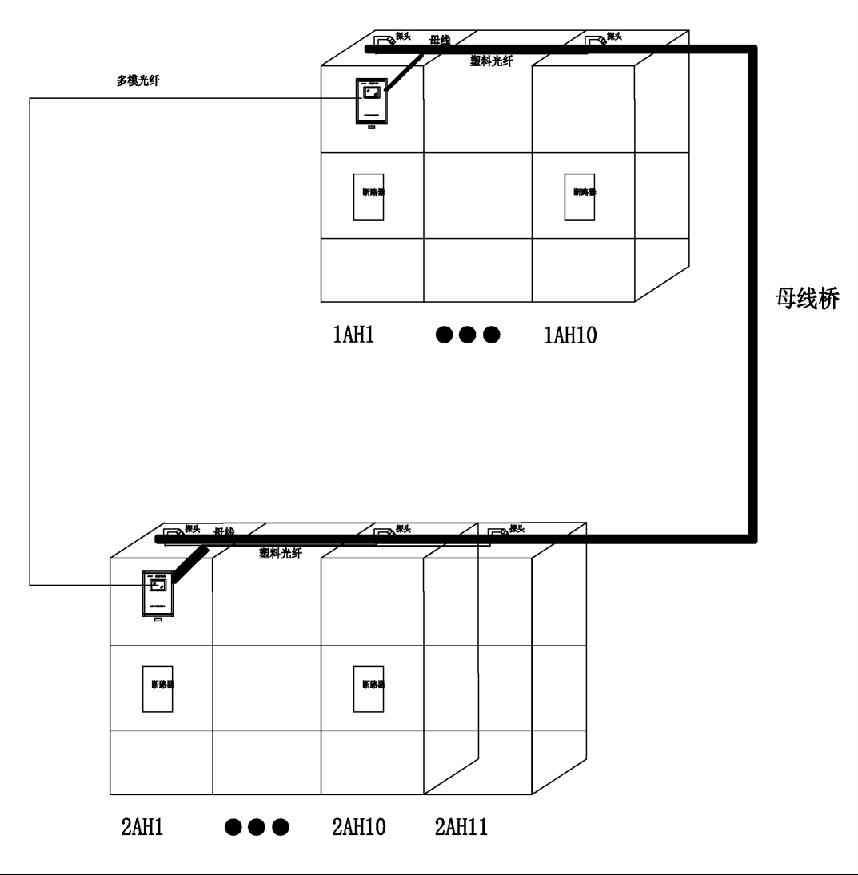 廠家直供數據中心開關柜中低壓母線保護安科瑞ARB5系列弧光保護裝置過電壓防護示例圖9