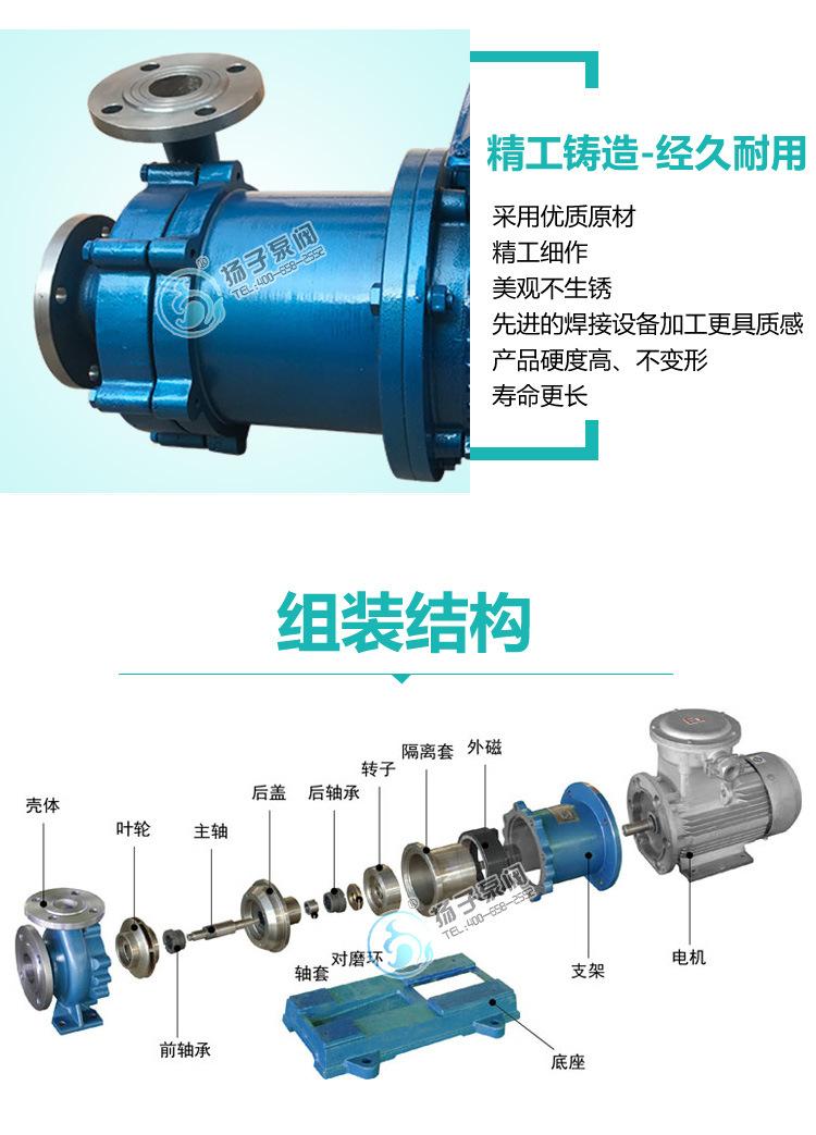 CQB重型不锈钢磁力泵 大流量 高扬程 防爆型零泄露化工泵厂家直销示例图8